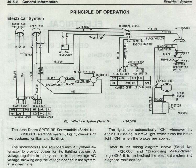 440 John Deere Starter Wiring - Circuit Connection Diagram •