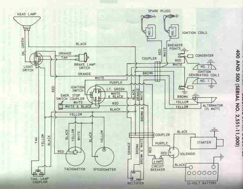 72wiring john deere Kohler Wiring Diagram Manual at soozxer.org