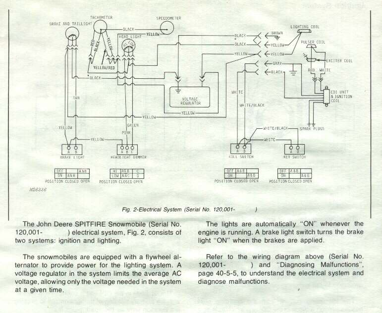 Jd 630 Wiring Diagram | Wiring Diagram A John Deere Tractor Wiring Diagram For on