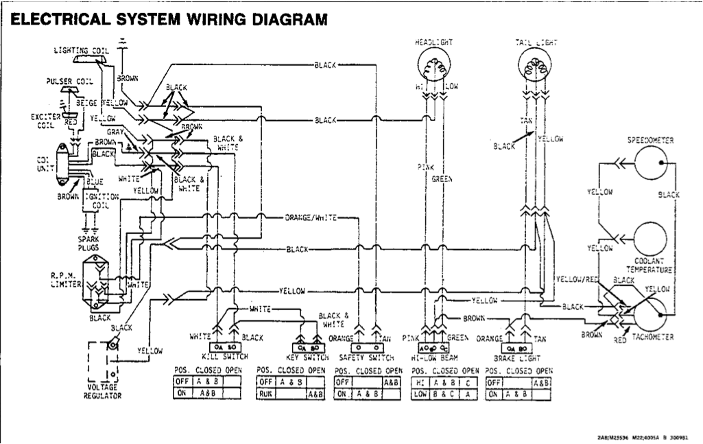 John Deere Z425 Wiring Diagram Manual Guide