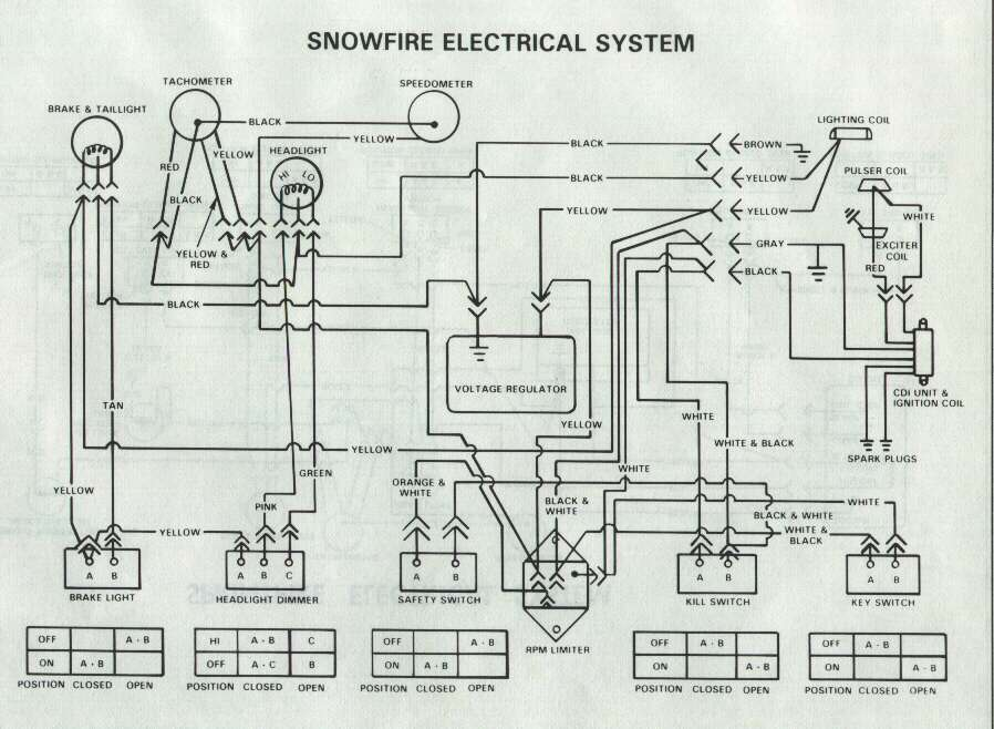 295 kohler wiring diagram   25 wiring diagram images