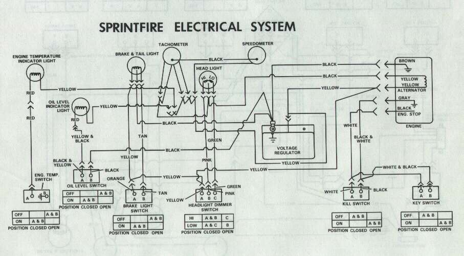 Jd 300 Wiring Diagram - All Diagram Schematics Jd Ls Wiring Diagram on