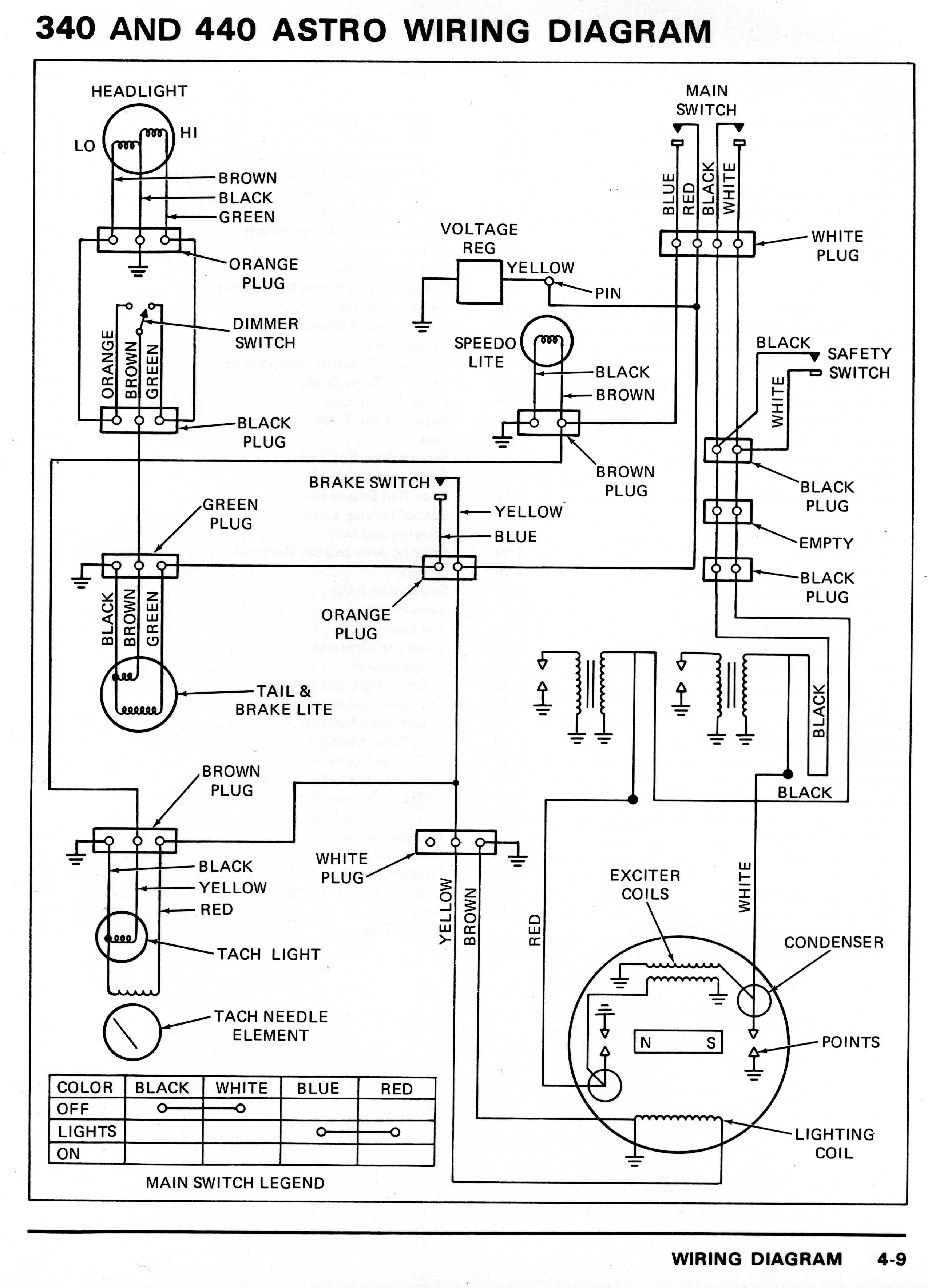 1994 Polaris 400 Wiring Diagram Example Electrical Free Picture For A Atv 4x4 94 Xplorer