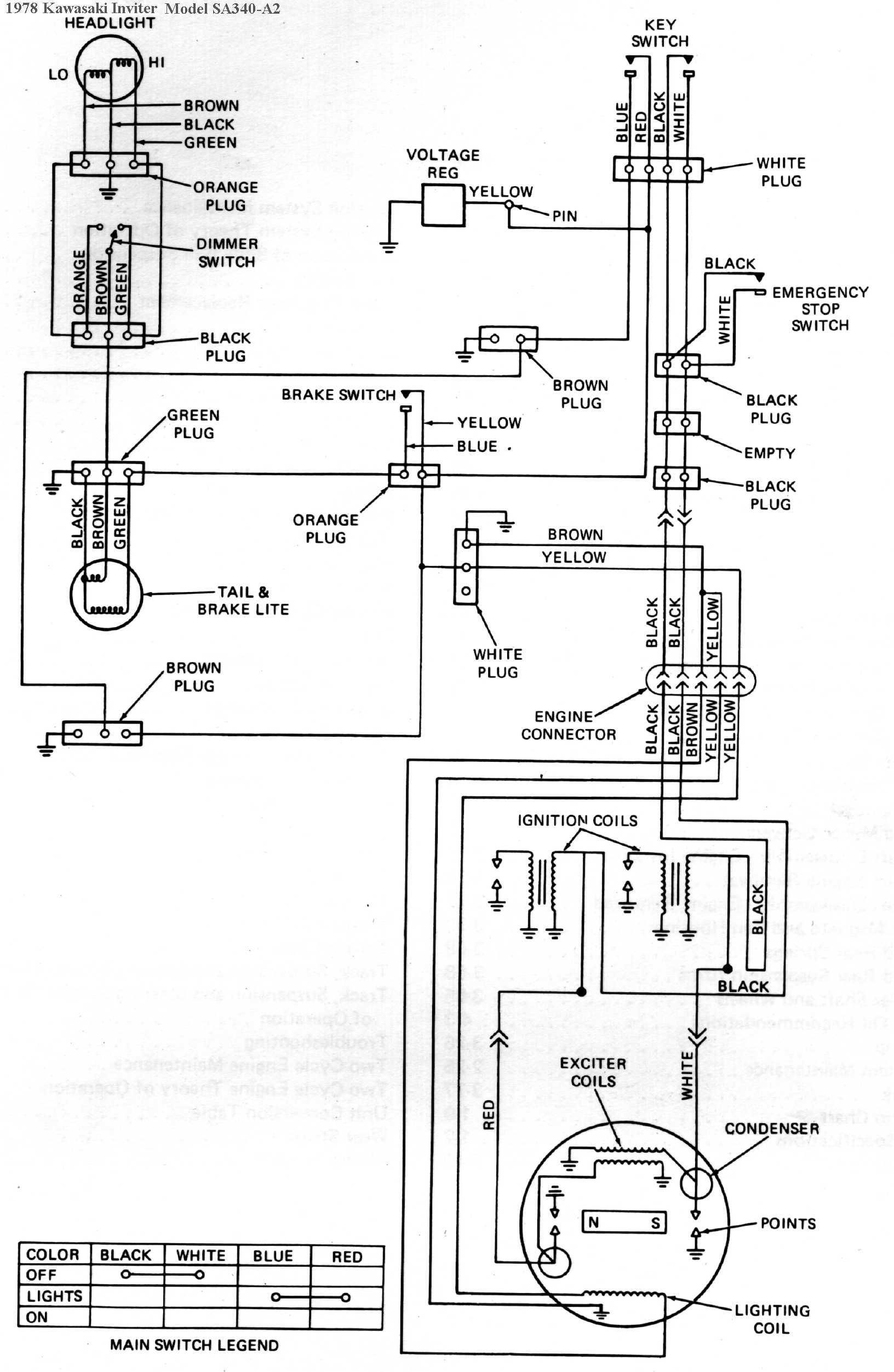 sst wiring diagram
