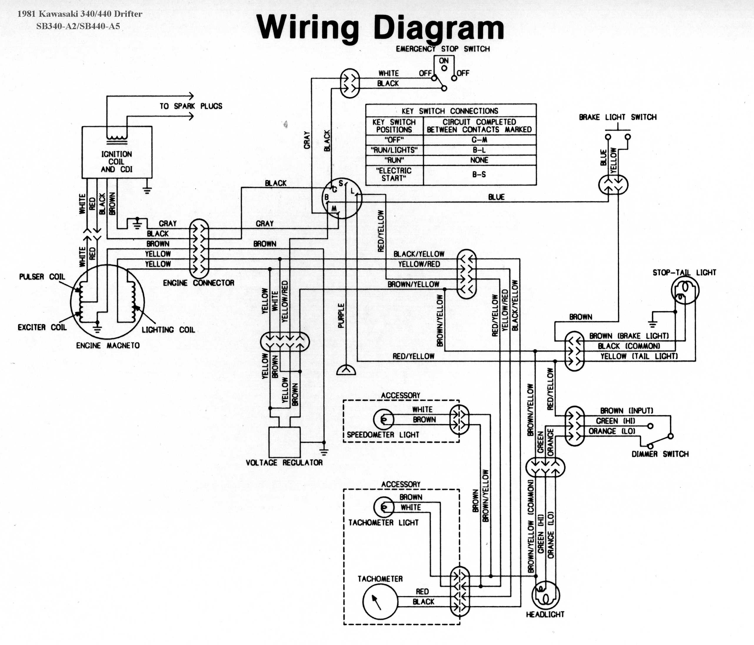 1982 Kawasaki Kz440 Wiring Diagram Will Be A Thing Gpz 750 Schematic 1980 Ltd 440 Simple Rh David Huggett Co Uk