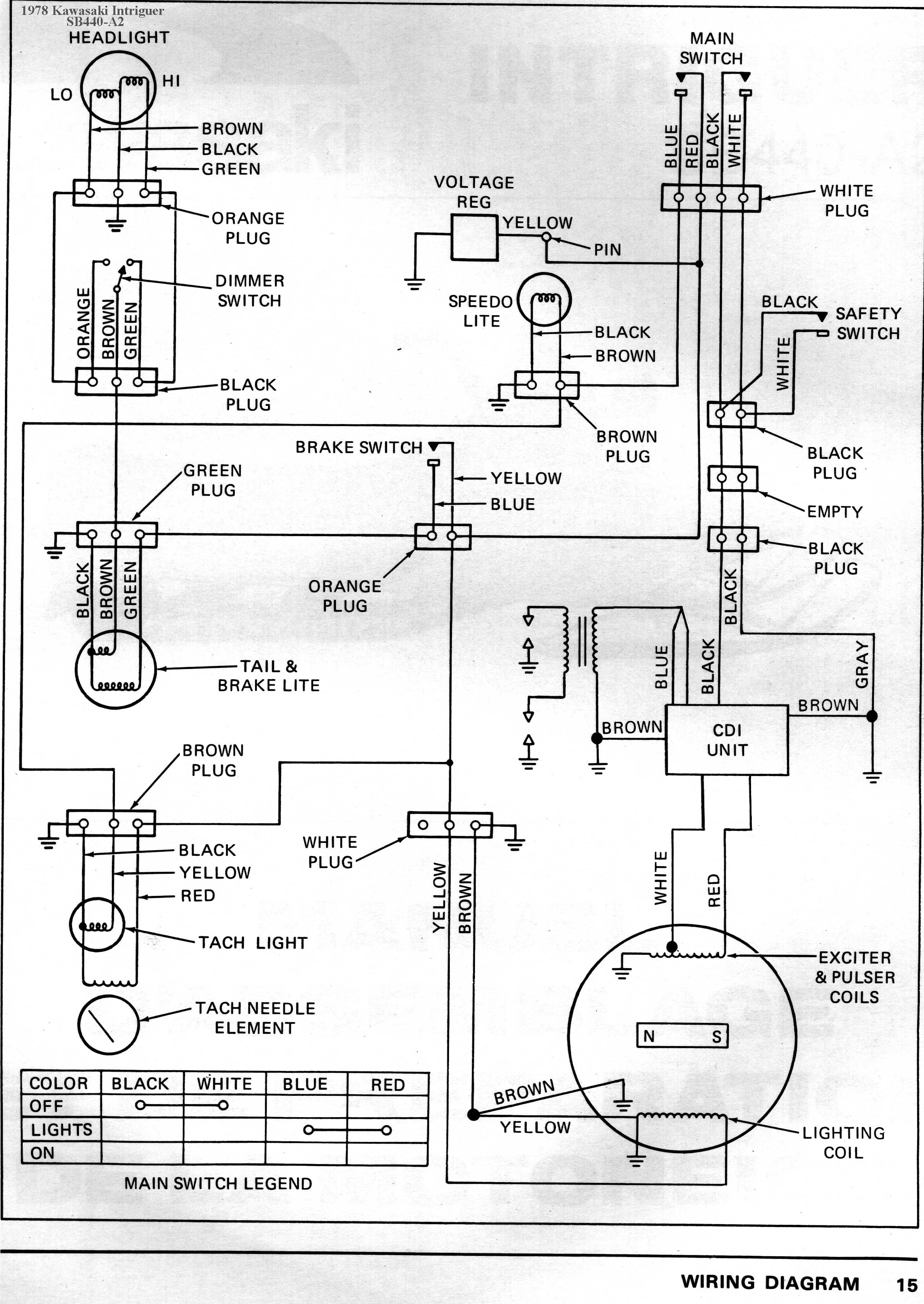 76 ford ltd ignition wiring diagram 1980 kawasaki ltd 440 wiring diagram | wiring library