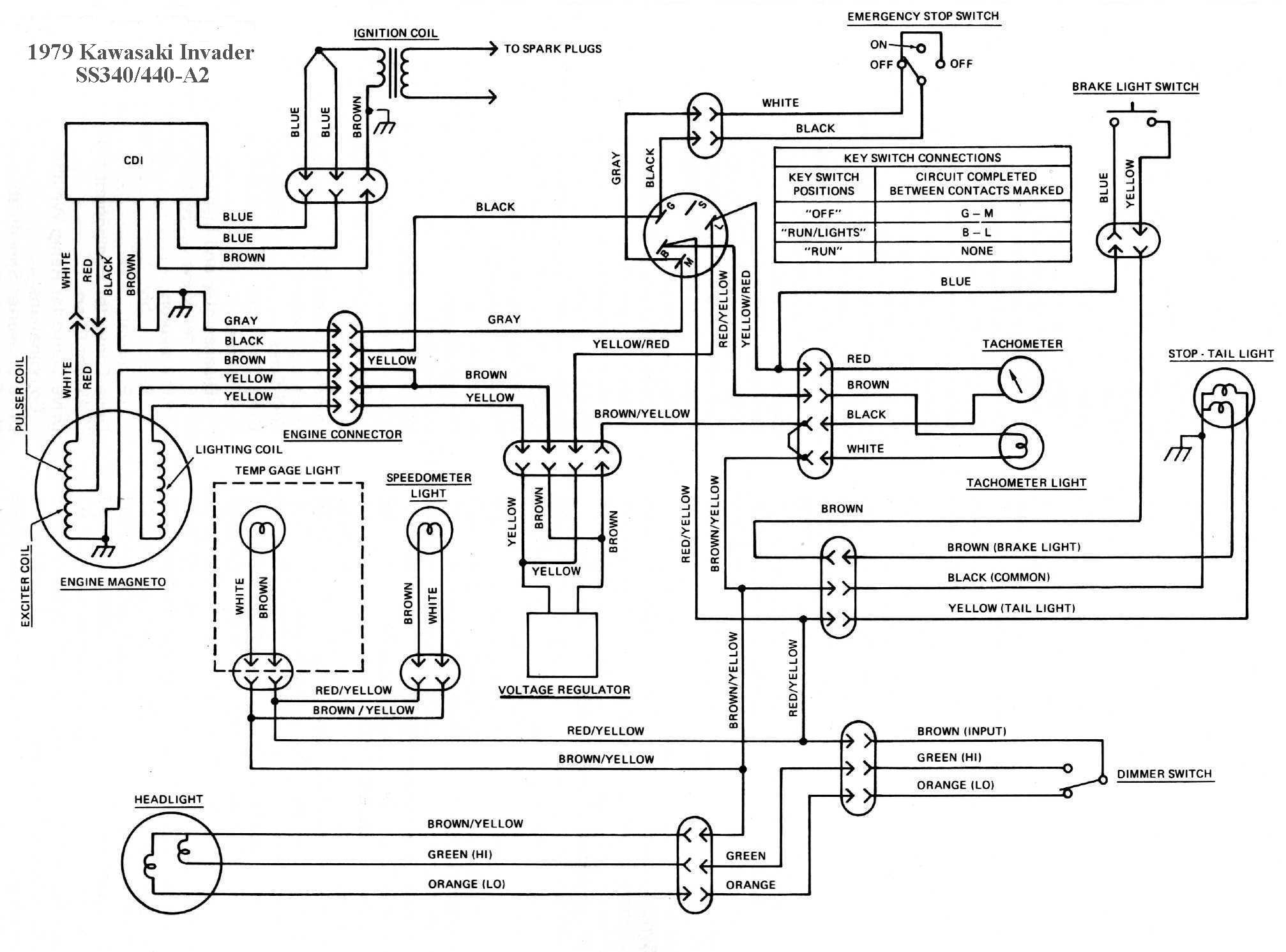 ss340a2 96 kawasaki bayou 220 wiring diagram free picture 96 wirning wiring diagrams for free at webbmarketing.co