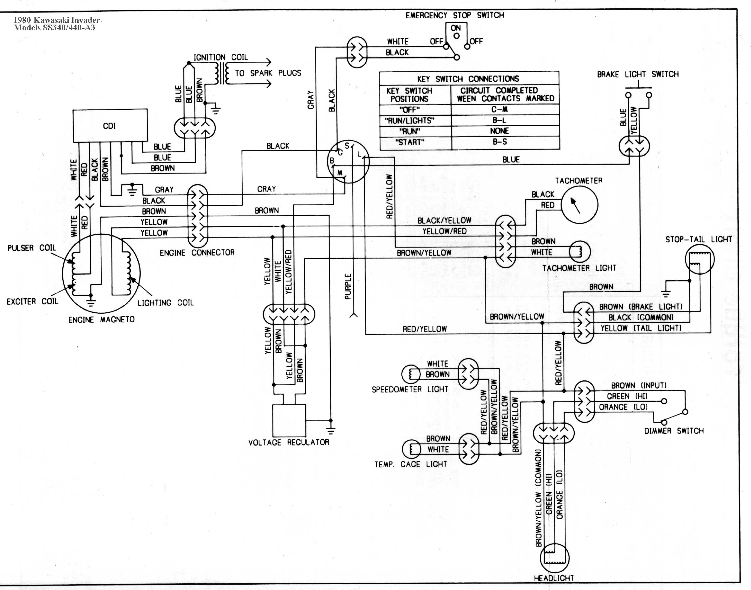 Kawasaki 89 Cavalier Wiring Diagram 1980 Invader Ltd