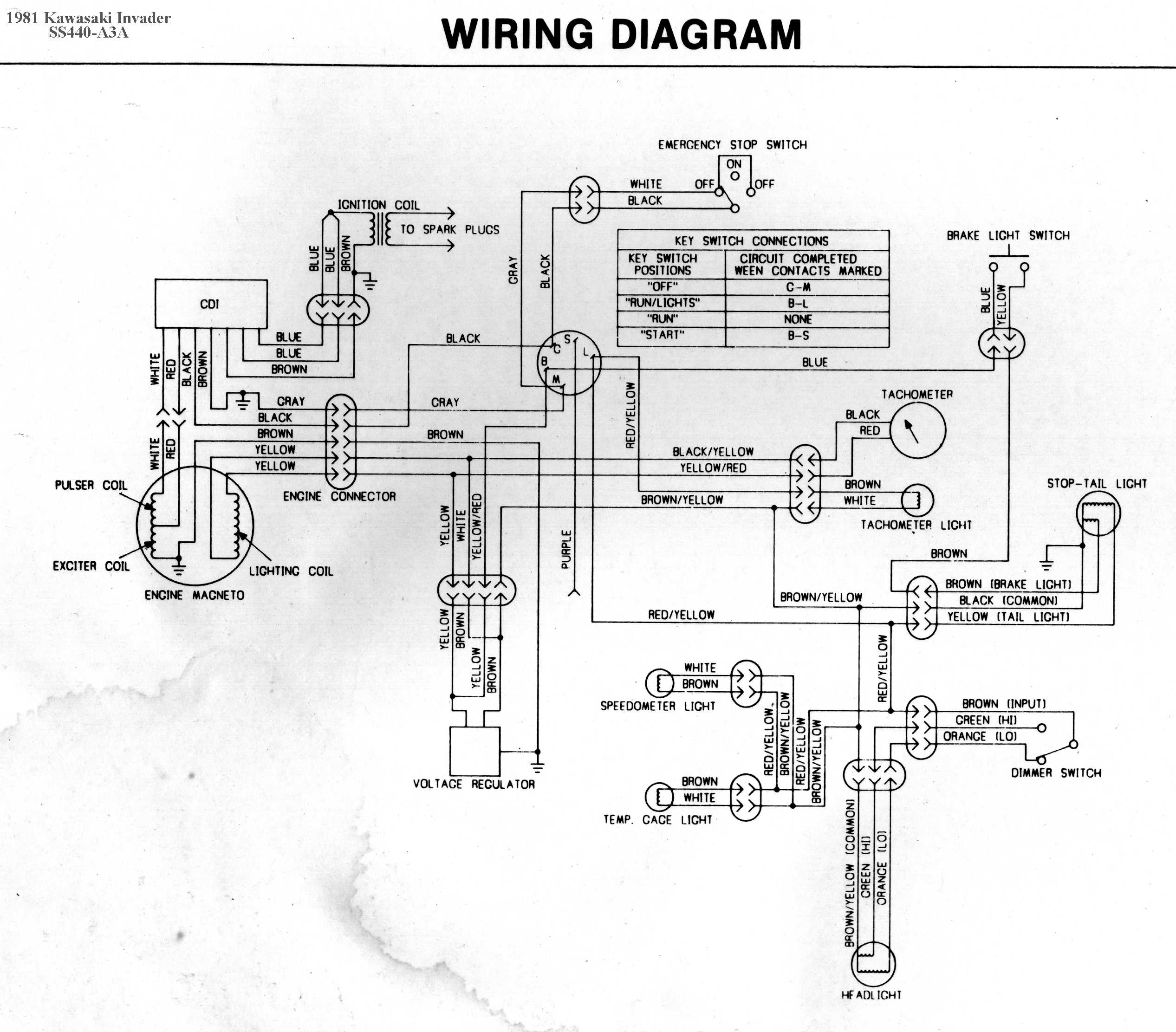 Kawasaki 454 Ltd Wiring Diagram Great Design Of 87 Klf 300 Diagrams Carburetor Free Engine 1988 89