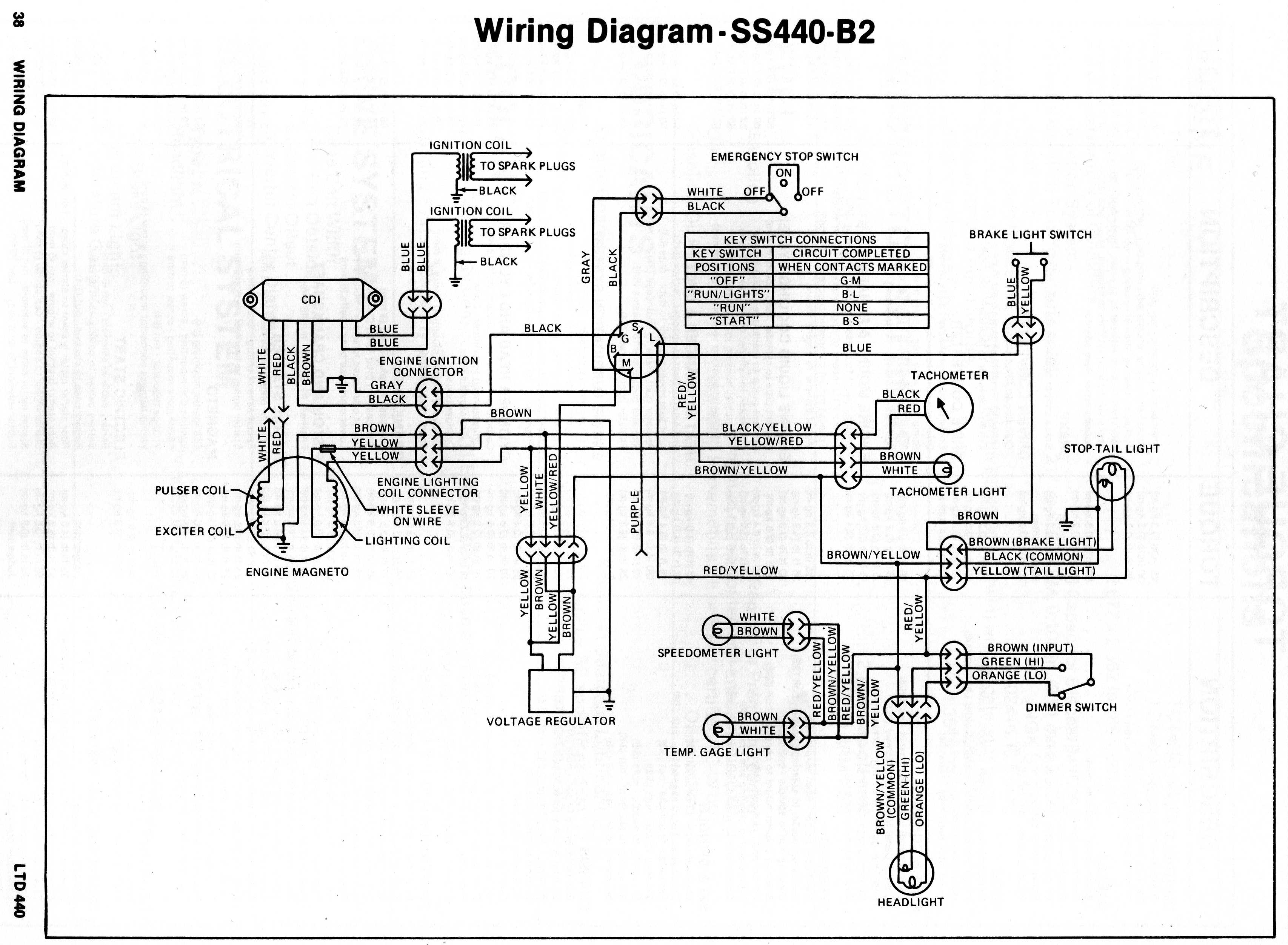 Kawasaki on cdi wiring diagram