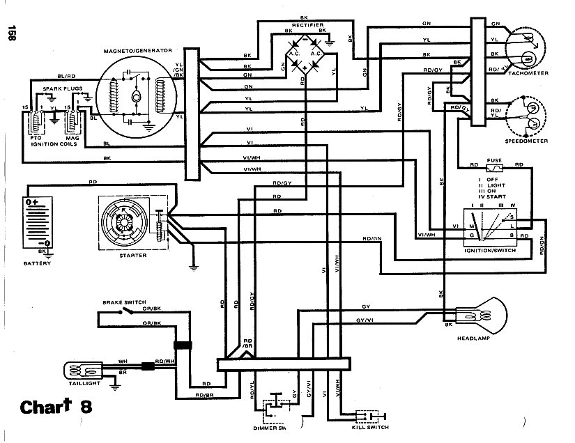snowmobile wiring diagram snowmobile free engine image for user manual