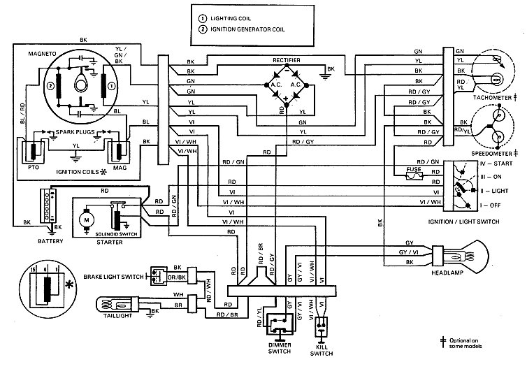 diagram 1996 sea doo gti wiring diagram