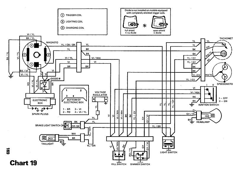 2002 polaris snowmobile wiring diagrams
