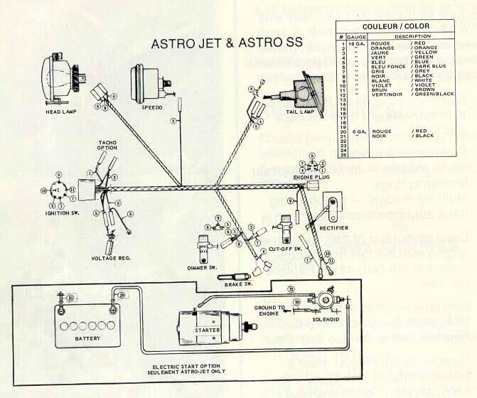 1974 astro jet/astro ss