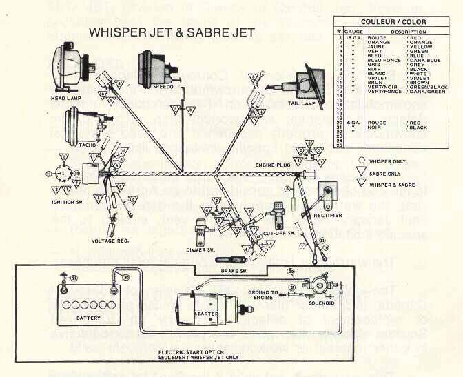 1976 astro jet/sst